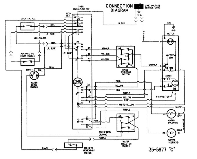 Diagram for CW7000A
