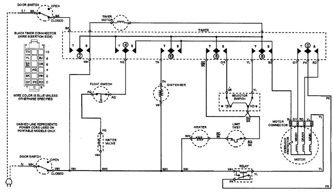 Diagram for DDW261RAW (BOM: PDDW261RAW0)