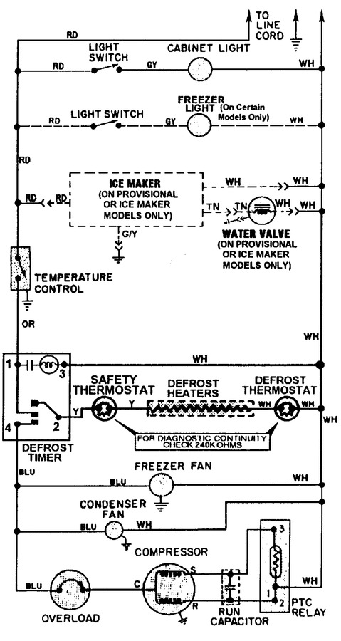 Diagram for GT1912PXCA