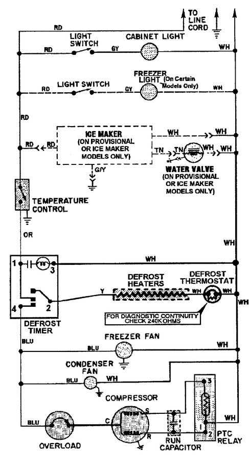 Diagram for GT2425PDDW