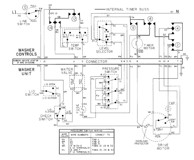 Diagram for LSG7806ABE
