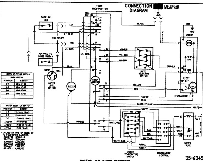 Diagram for PAV5000AWQ