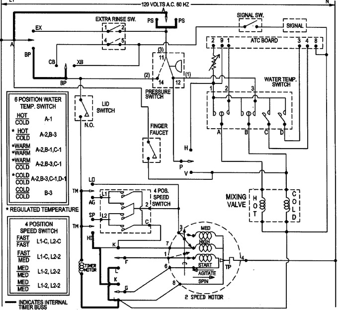 Diagram for SAV5910AWW