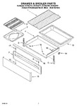 Diagram for 05 - Drawer & Broiler Parts