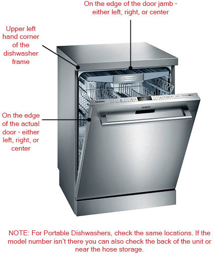 Locating the Model Number on a Dishwasher