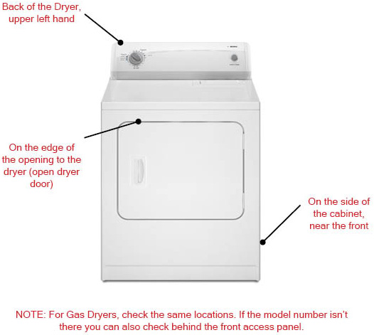 Locating the Model Number on a Dryer